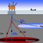 Søkja um loyvi at goyma CO2 í undirgrundini