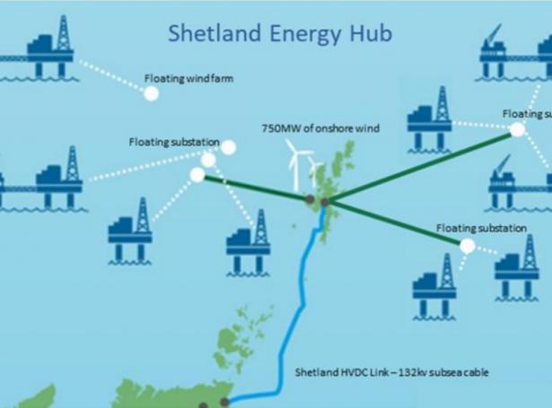 Hetland vil ganga á odda at minka um CO2 útlátið frá oljupallum til havs. Undir heitinum